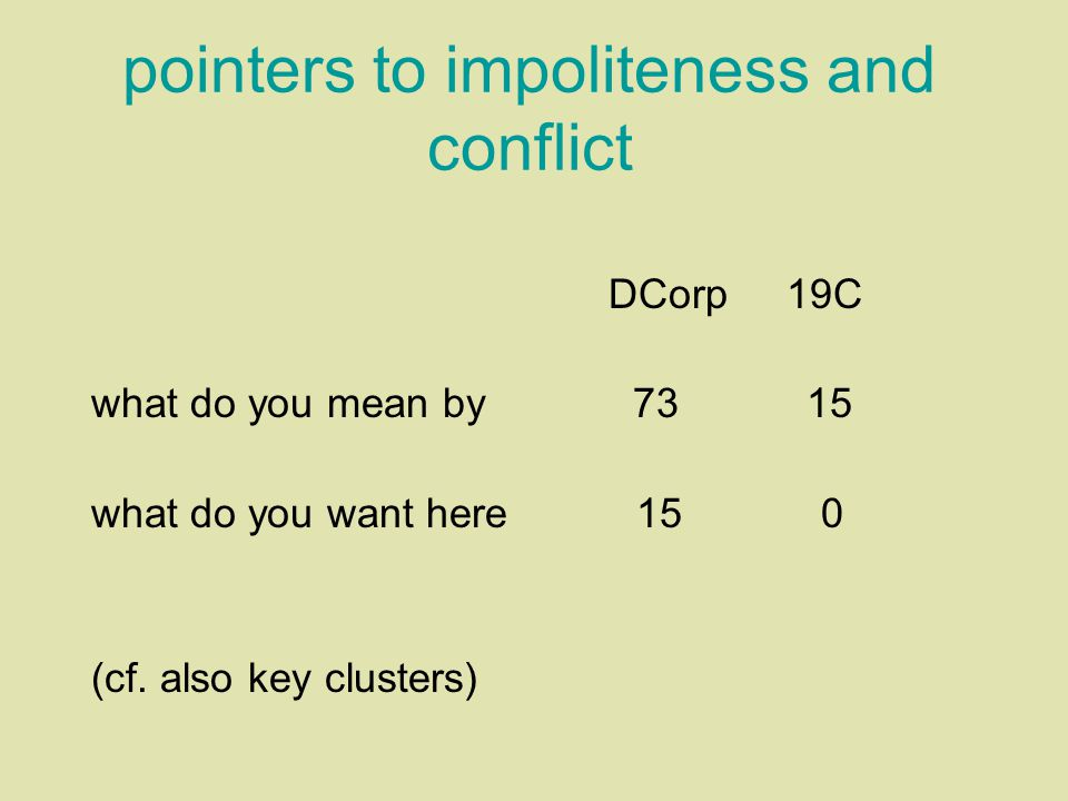 pointers to impoliteness and conflict