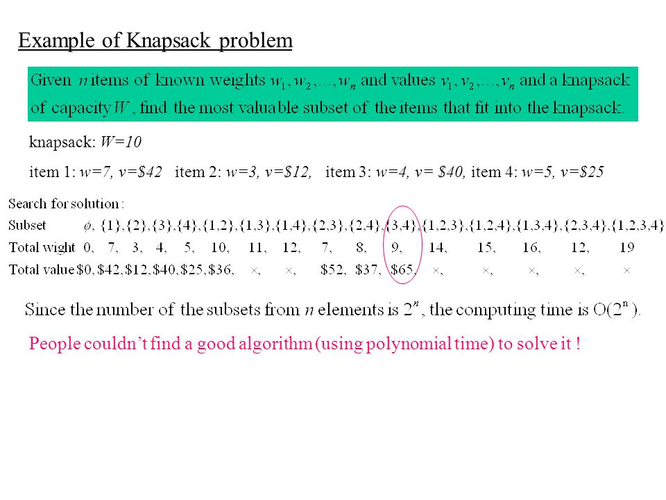 Example of Knapsack problem