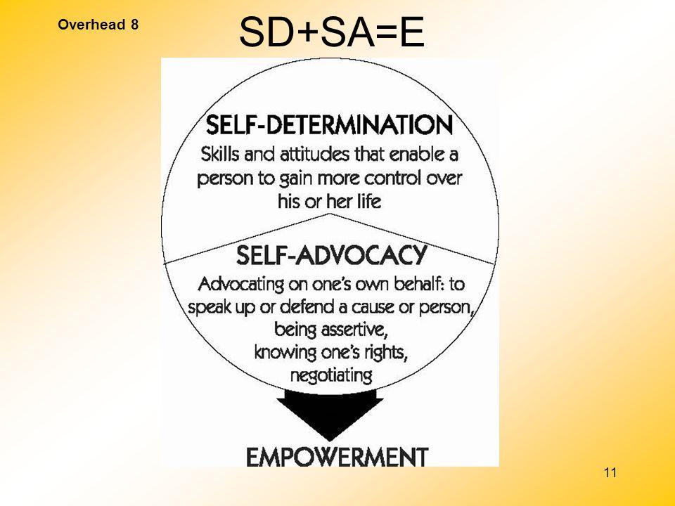 SD+SA=E Overhead 8