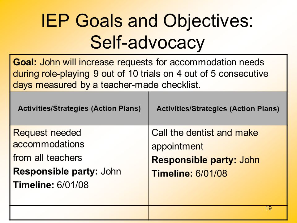 IEP Goals and Objectives: Self-advocacy