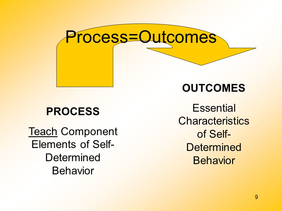Process=Outcomes OUTCOMES