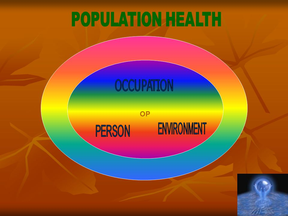 POPULATION HEALTH OCCUPATION OP ENVIRONMENT PERSON