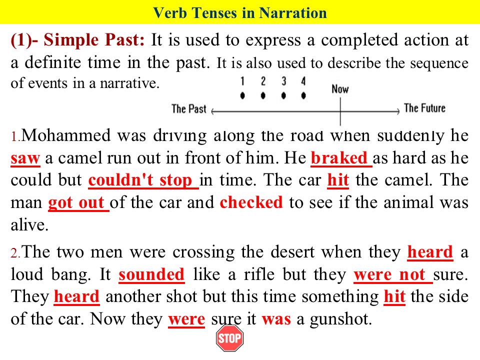 Verb Tenses in Narration