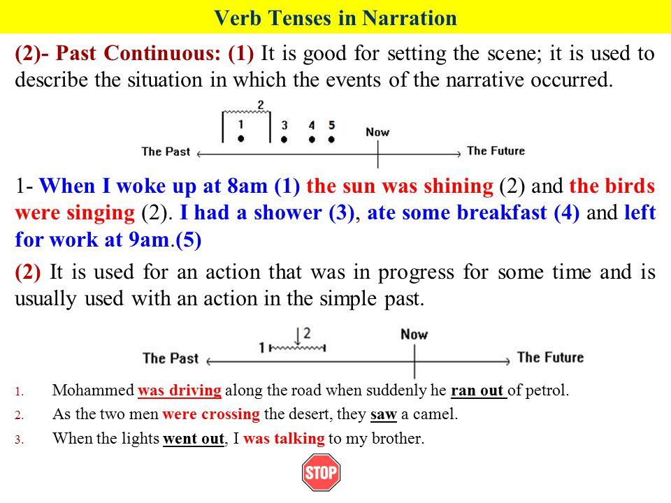 Narrative essay present tense