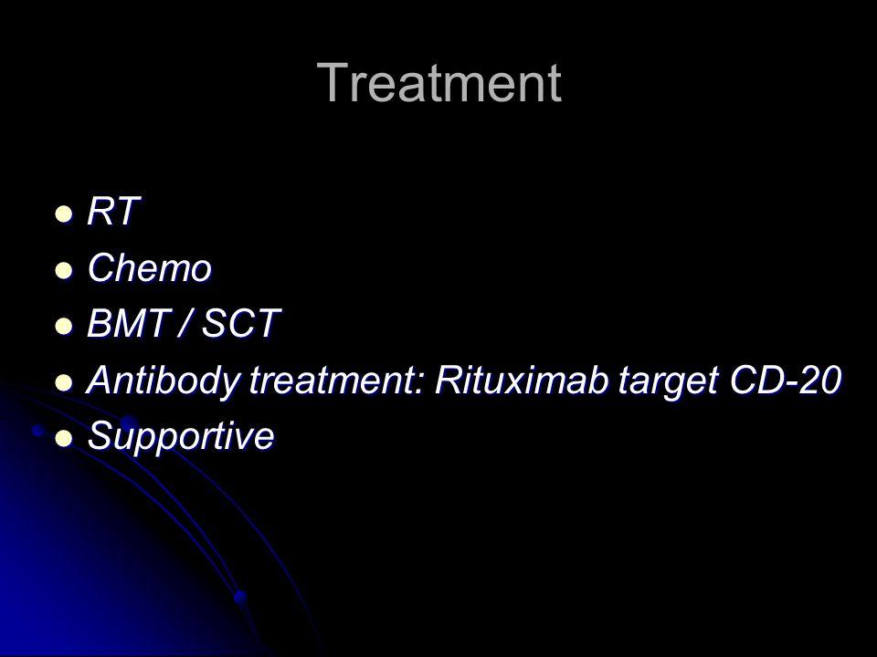 Treatment RT Chemo BMT / SCT