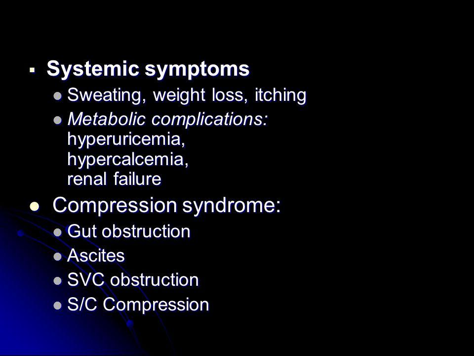 Compression syndrome: