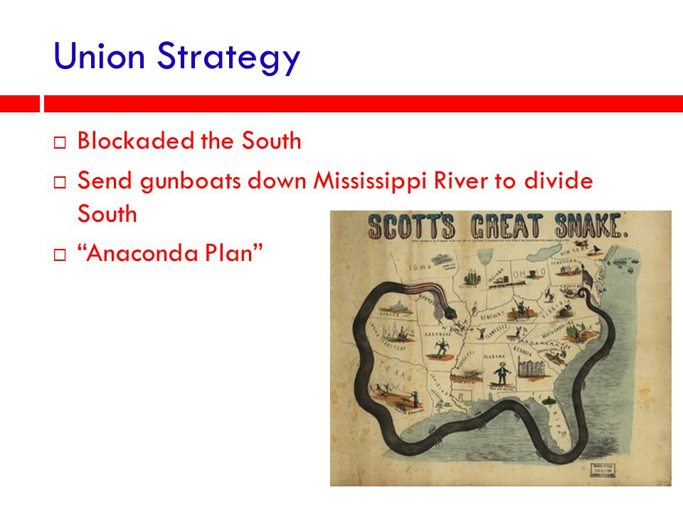 Union Strategy Blockaded the South