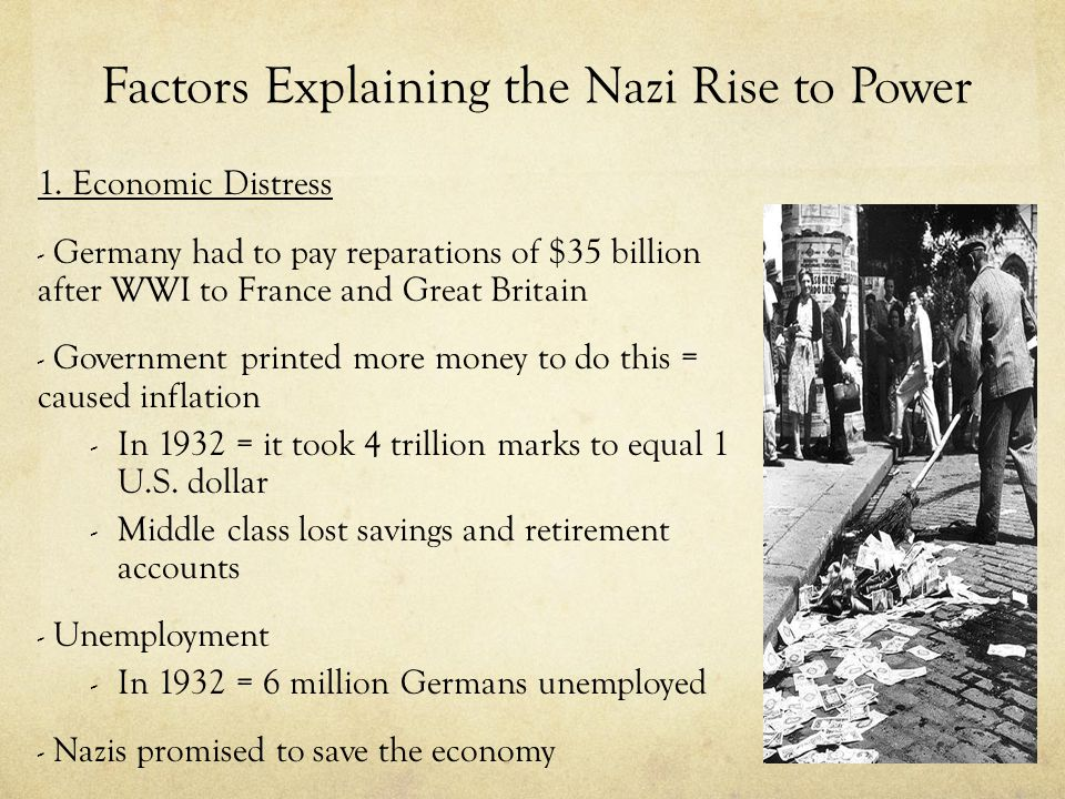 Factors Explaining the Nazi Rise to Power
