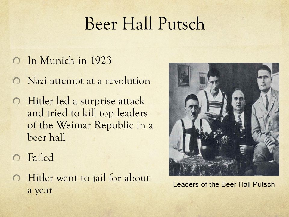 Leaders of the Beer Hall Putsch