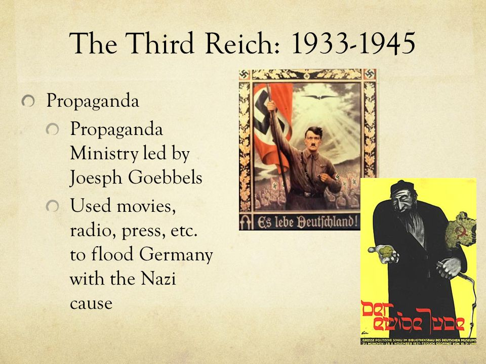 The Third Reich: 1933-1945 Propaganda