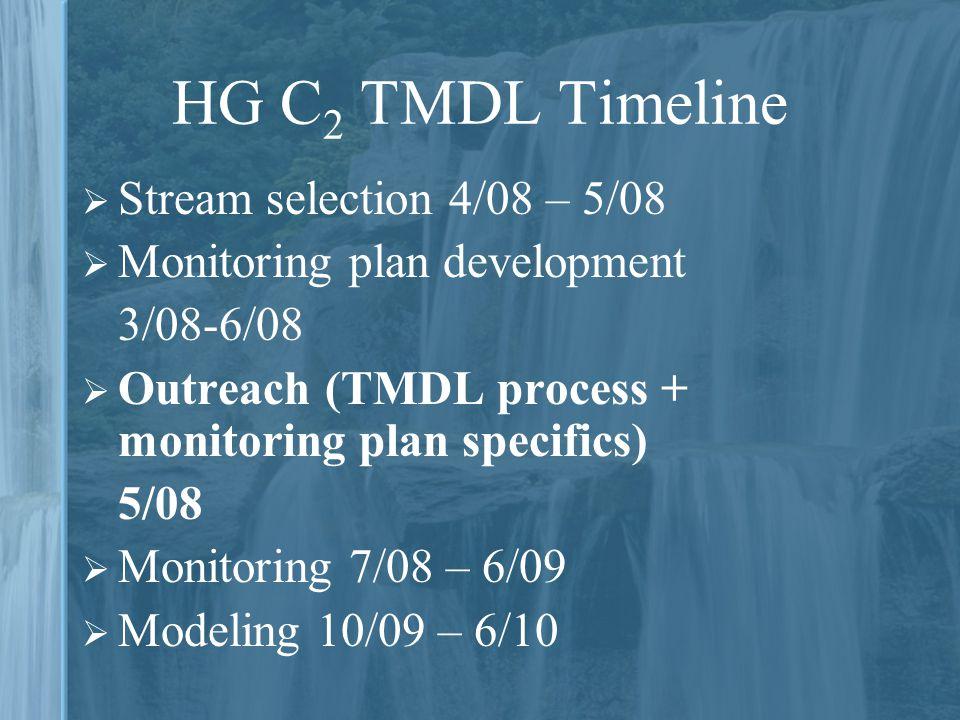 HG C2 TMDL Timeline Stream selection 4/08 – 5/08