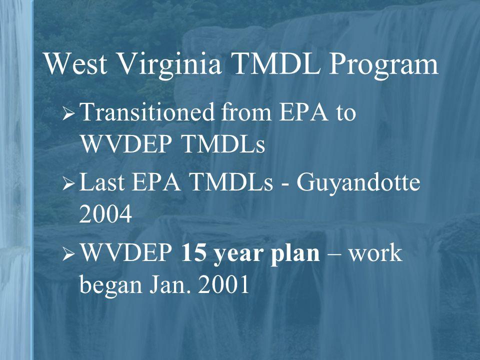 West Virginia TMDL Program