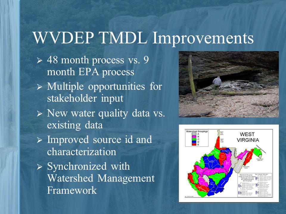 WVDEP TMDL Improvements