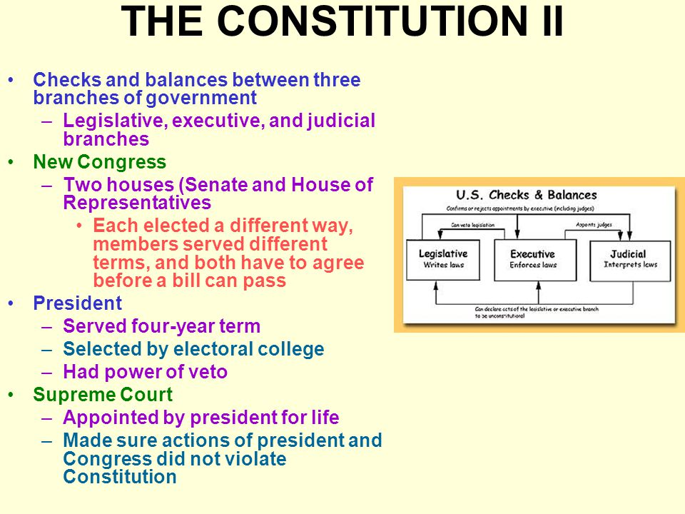 THE CONSTITUTION II Checks and balances between three branches of government. Legislative, executive, and judicial branches.