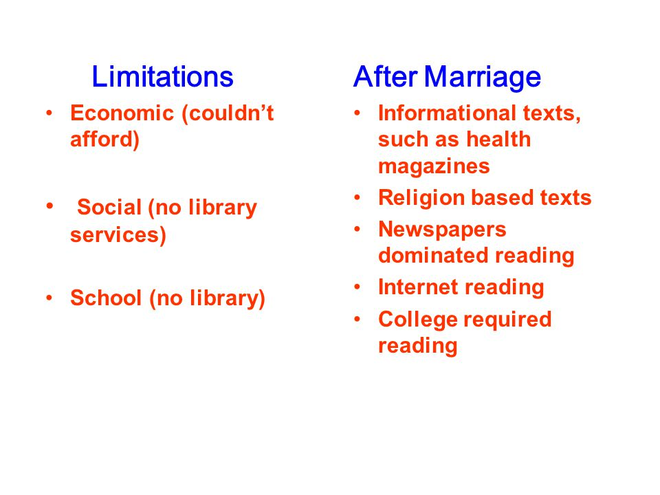 Limitations After Marriage Social (no library services)