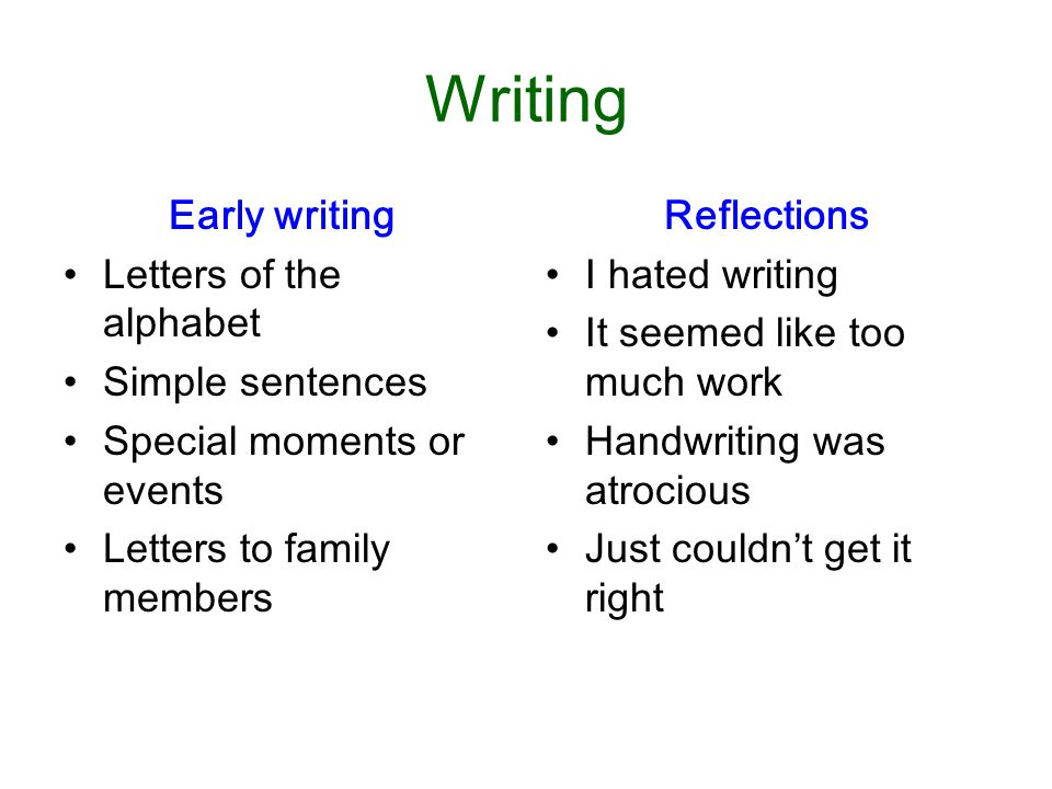 Writing Early writing Letters of the alphabet Simple sentences