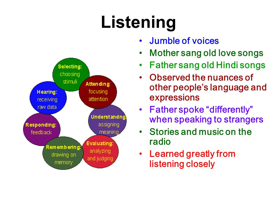 Listening Jumble of voices Mother sang old love songs