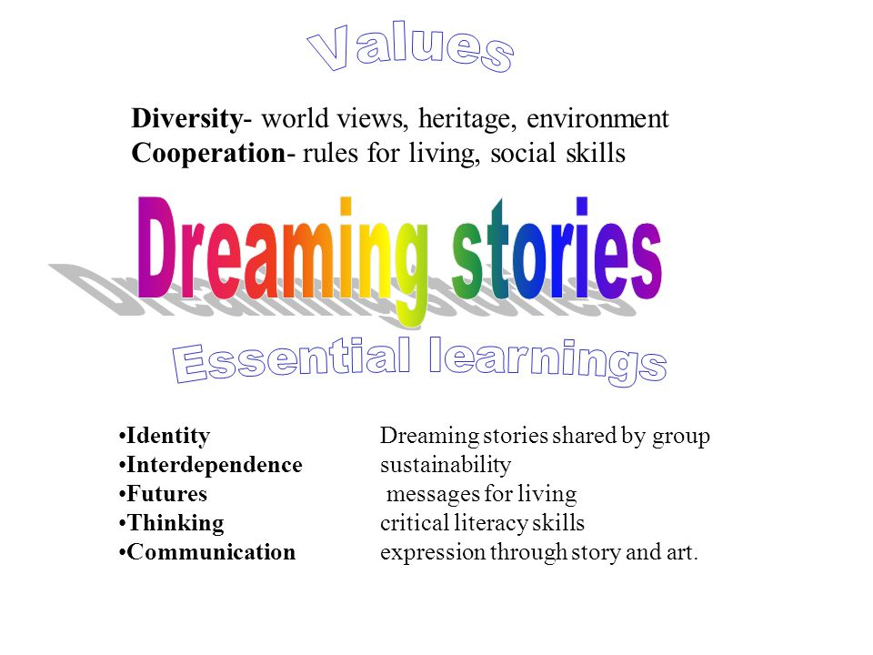 Diversity- world views, heritage, environment