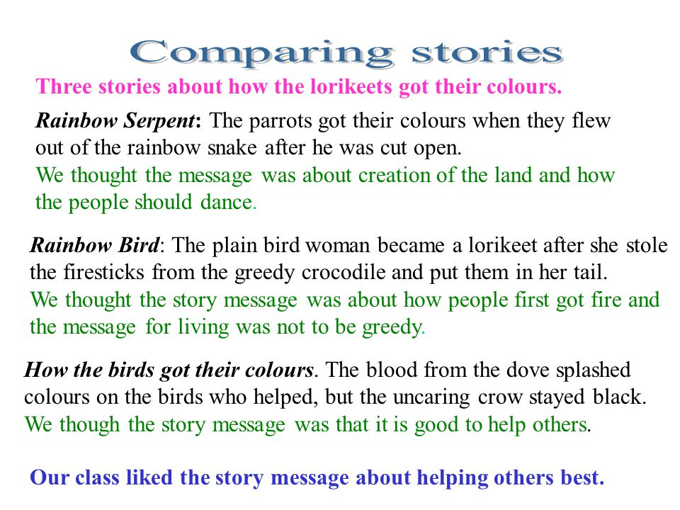 Comparing stories Three stories about how the lorikeets got their colours.