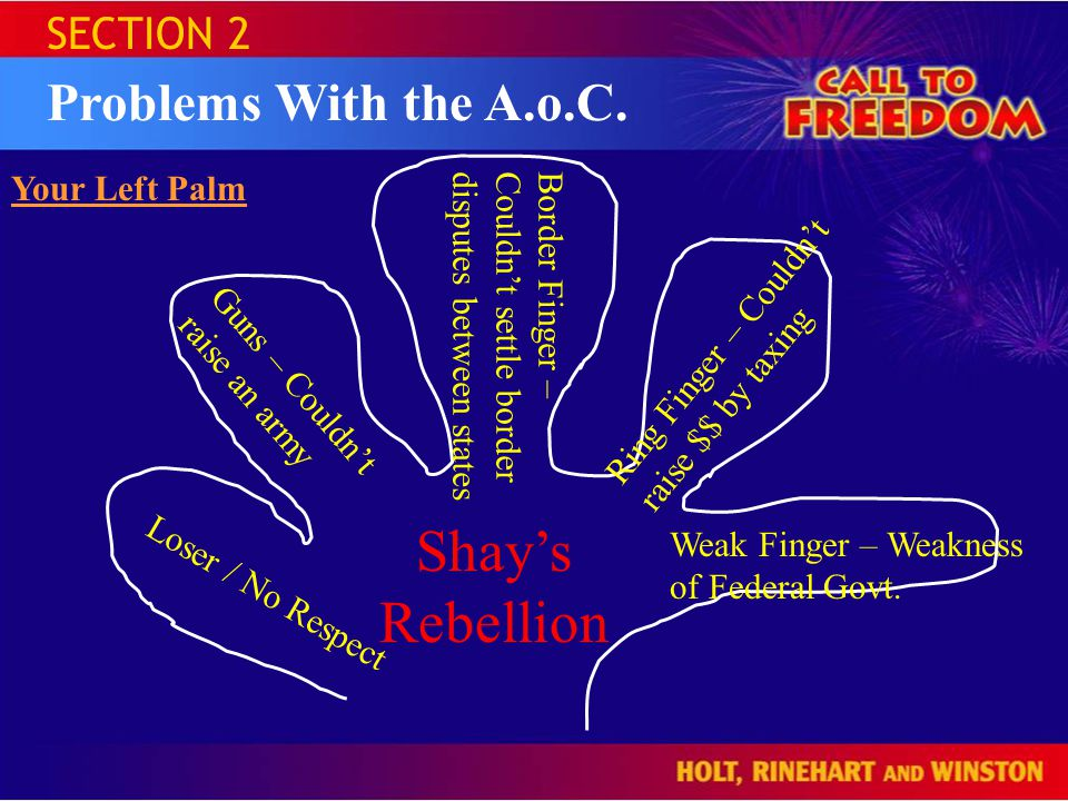 Shay's Rebellion Problems With the A.o.C. SECTION 2 Your Left Palm