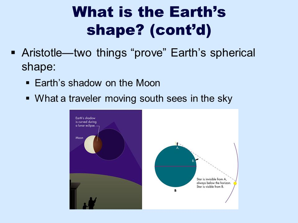 What is the Earth's shape (cont'd)
