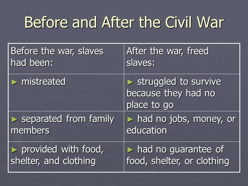 Before and After the Civil War