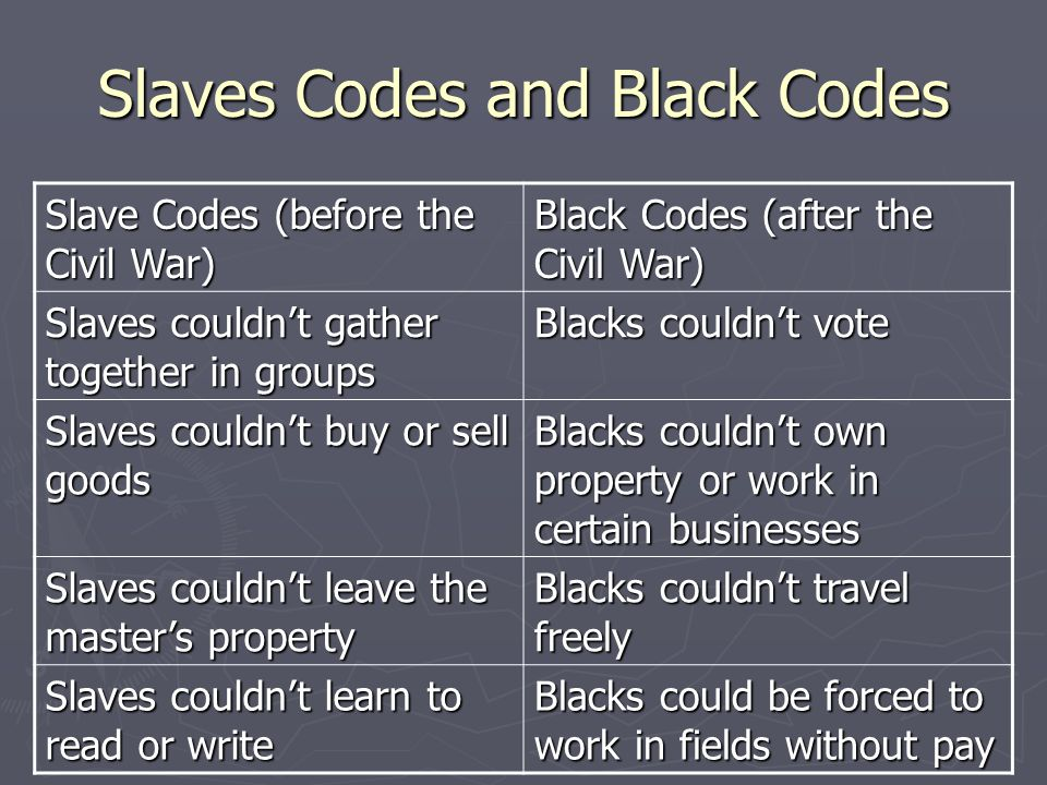 Slaves Codes and Black Codes