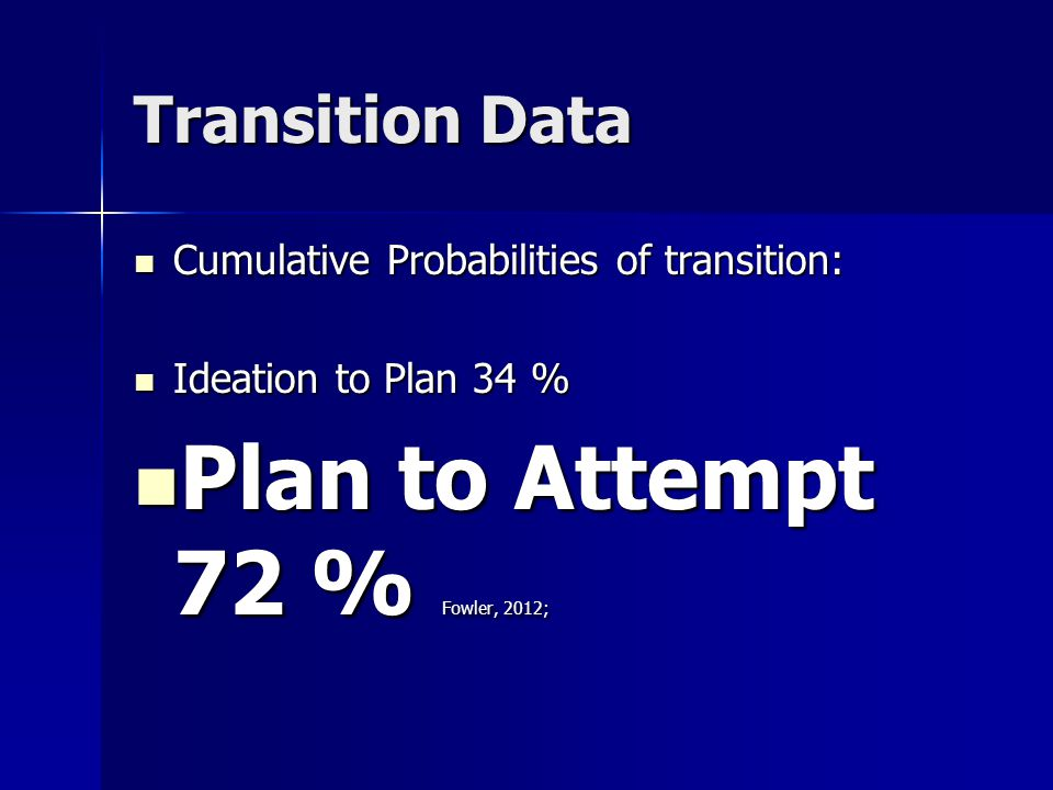 Plan to Attempt 72 % Fowler, 2012;