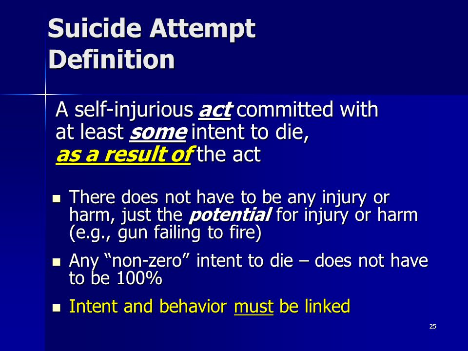 Suicide Attempt Definition