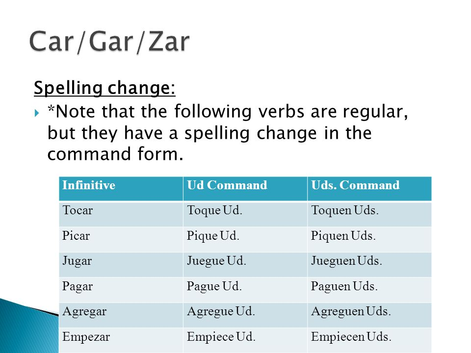 Car/Gar/Zar Spelling change: