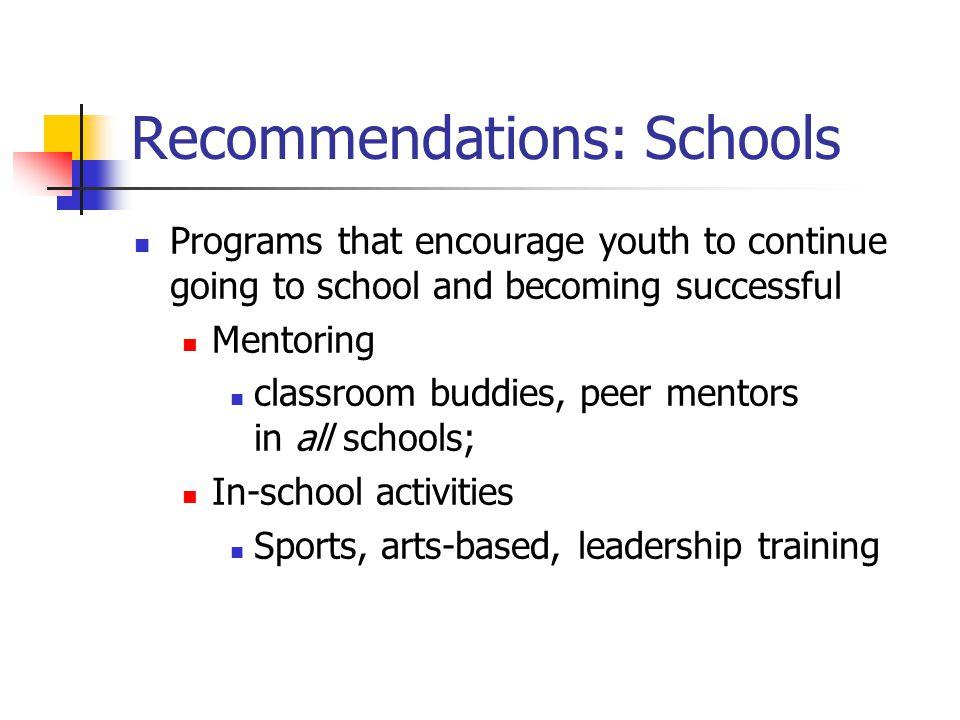 Recommendations: Schools