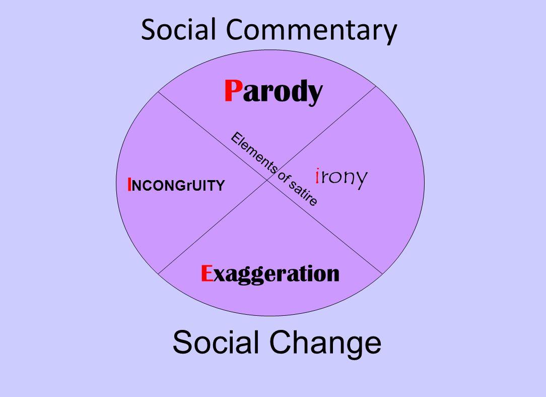 Social Commentary Parody Social Change irony Exaggeration INCONGrUITY