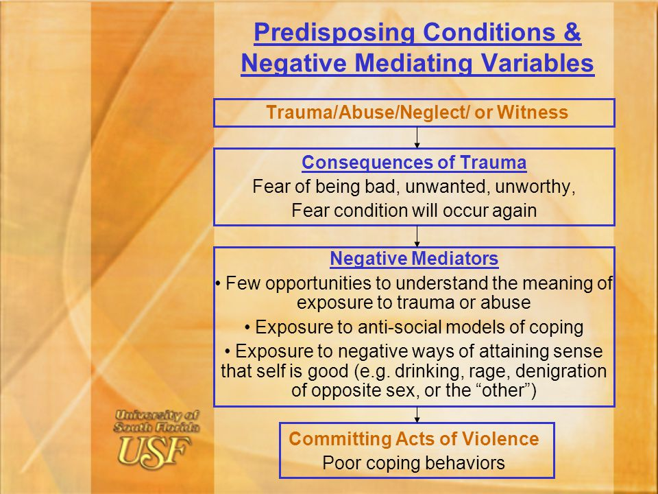 Predisposing Conditions & Negative Mediating Variables