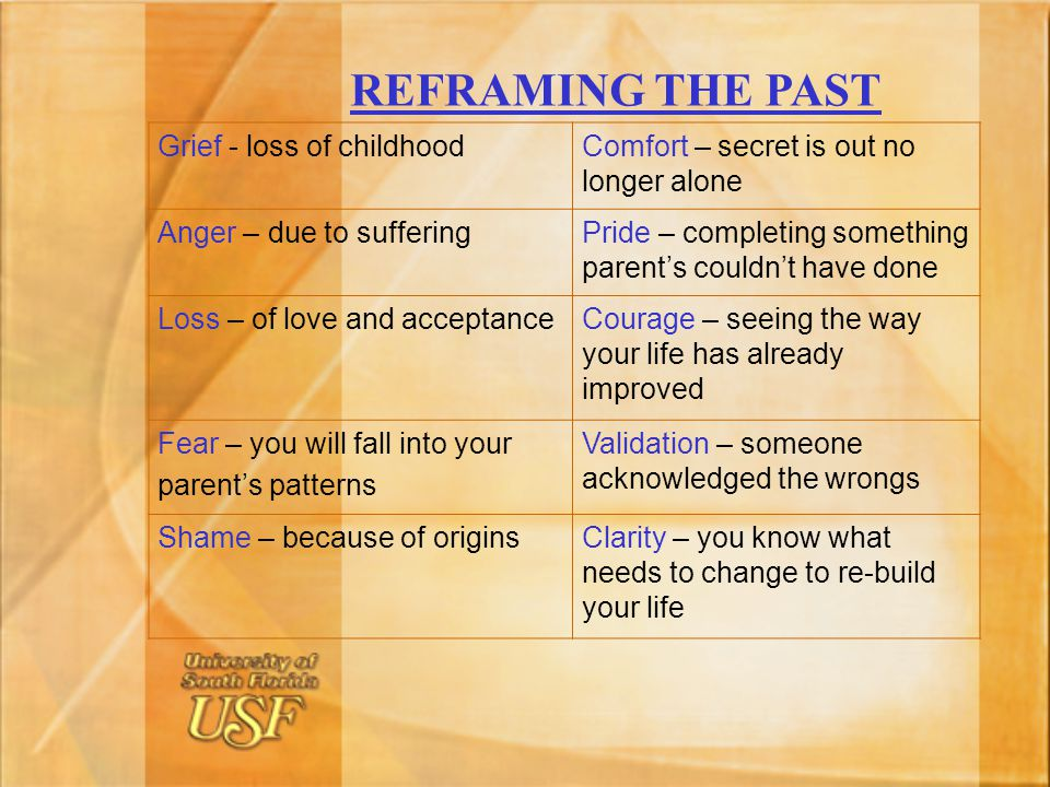 REFRAMING THE PAST Grief - loss of childhood