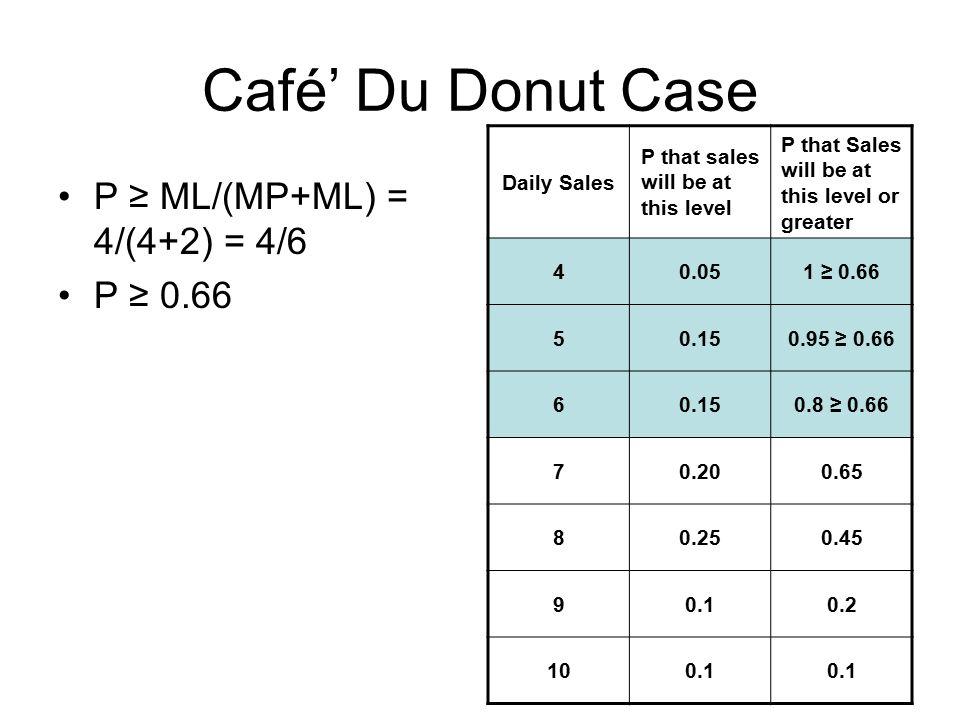 Café' Du Donut Case P ≥ ML/(MP+ML) = 4/(4+2) = 4/6 P ≥ 0.66