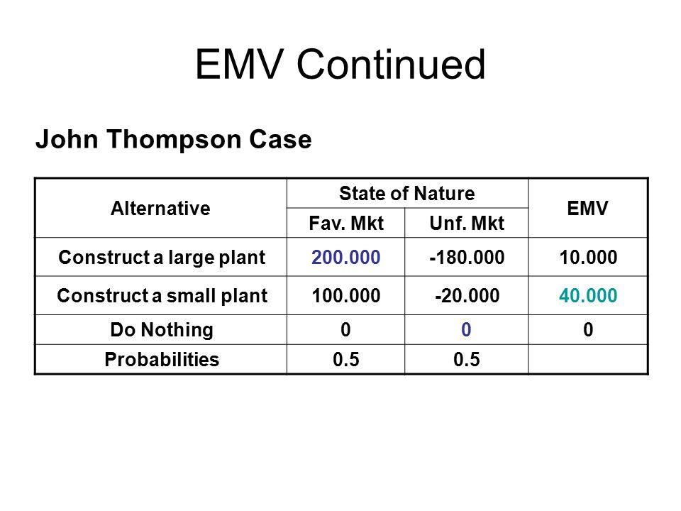 EMV Continued John Thompson Case Alternative State of Nature EMV