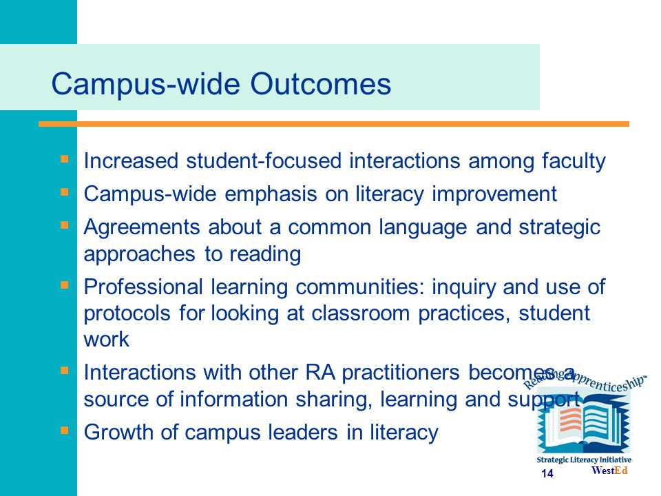 Campus-wide Outcomes Increased student-focused interactions among faculty. Campus-wide emphasis on literacy improvement.