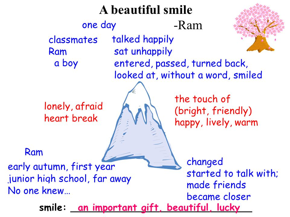 A beautiful smile -Ram one day When Who What classmates Ram a boy