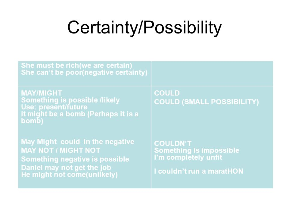 Certainty/Possibility