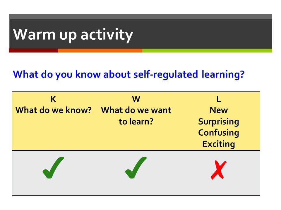 ✔ ✗ Warm up activity What do you know about self-regulated learning K