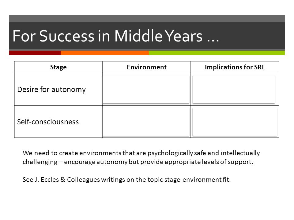 For Success in Middle Years …