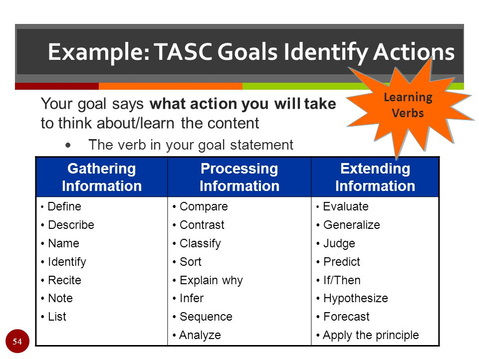 Example: TASC Goals Identify Actions