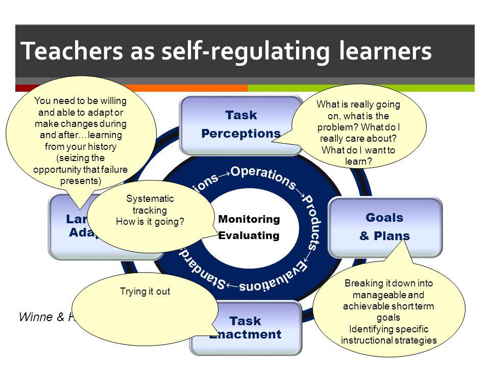 Teachers as self-regulating learners