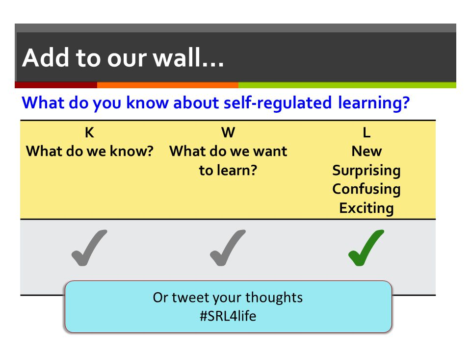 ✔ Add to our wall… What do you know about self-regulated learning K