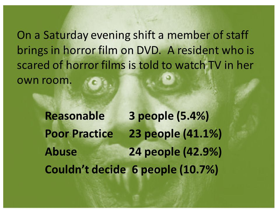 On a Saturday evening shift a member of staff brings in horror film on DVD. A resident who is scared of horror films is told to watch TV in her own room.