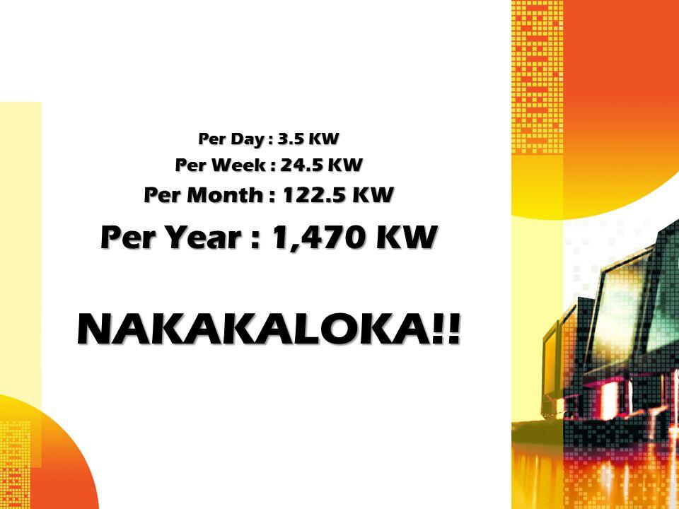 NAKAKALOKA!! Per Year : 1,470 KW Per Month : 122.5 KW