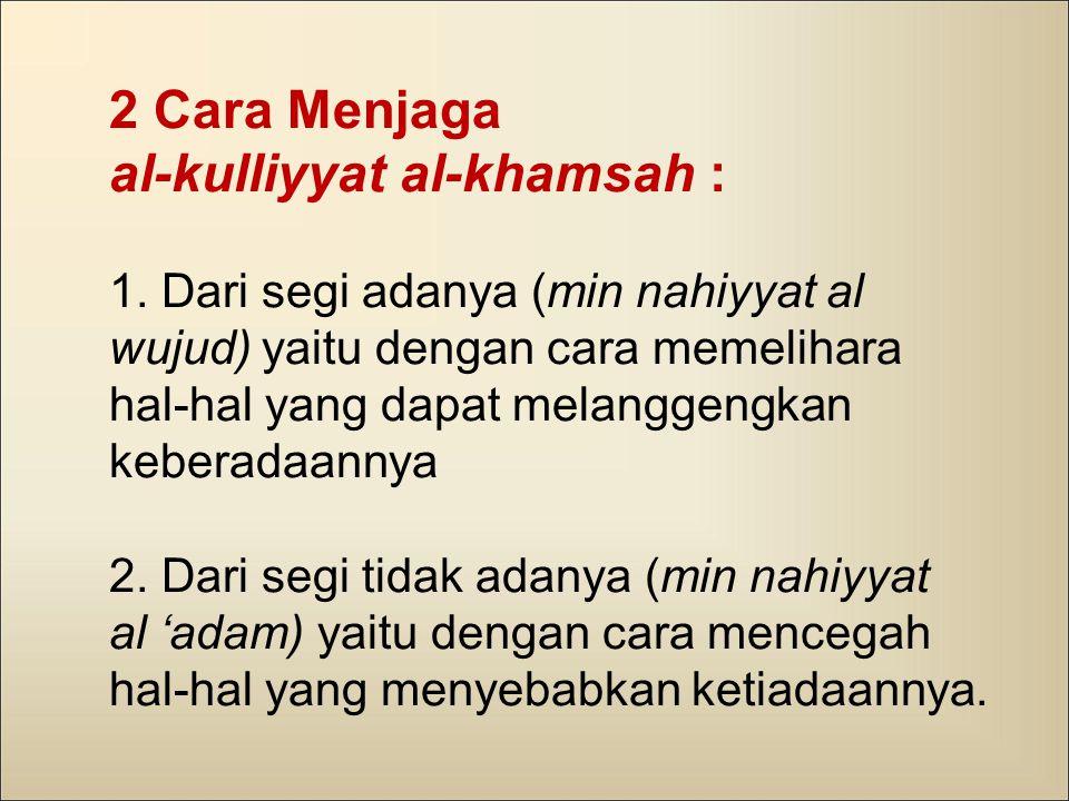2 Cara Menjaga al-kulliyyat al-khamsah : 1