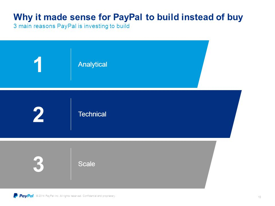 Why it made sense for PayPal to build instead of buy