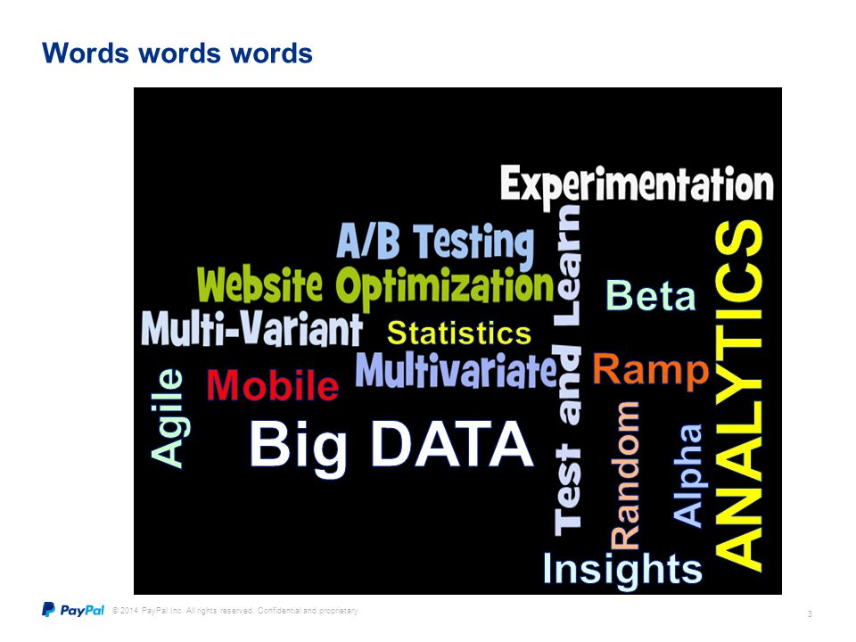 ANALYTICS Big DATA Beta Ramp Mobile Agile Insights Random Alpha