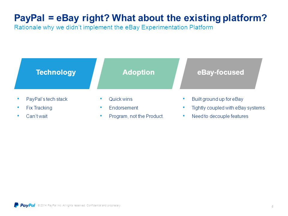 PayPal = eBay right What about the existing platform